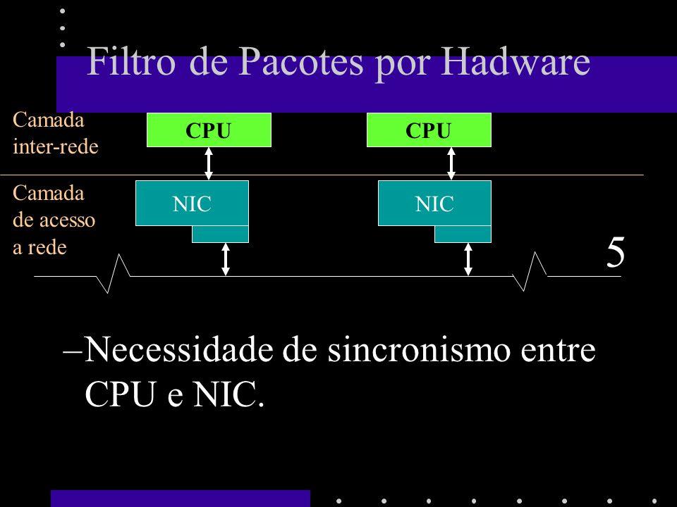 Filtro de Pacotes por Hadware