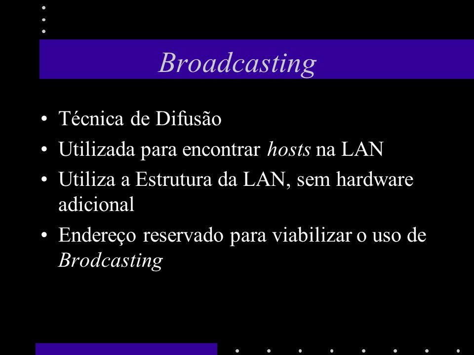 Broadcasting Técnica de Difusão Utilizada para encontrar hosts na LAN