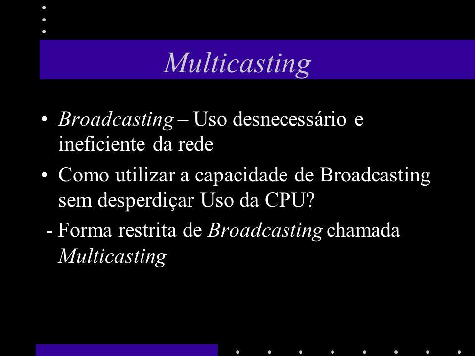 Multicasting Broadcasting – Uso desnecessário e ineficiente da rede