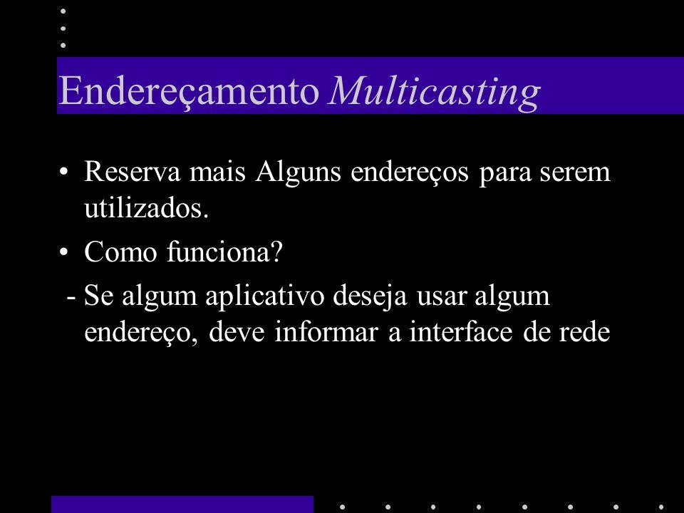 Endereçamento Multicasting