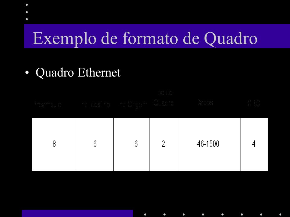 Exemplo de formato de Quadro