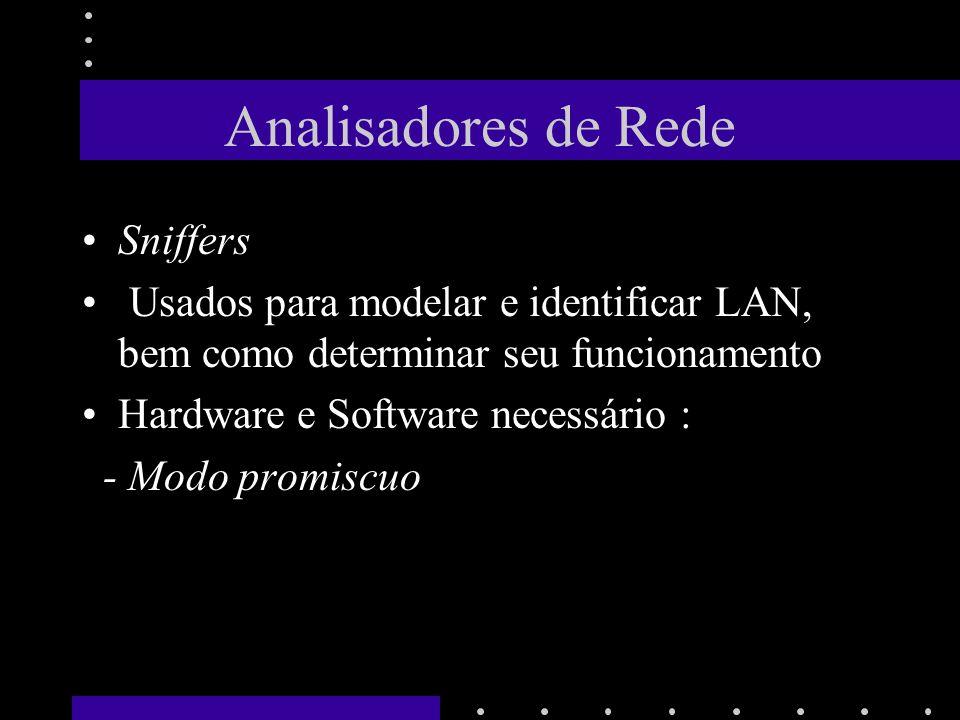 Analisadores de Rede Sniffers