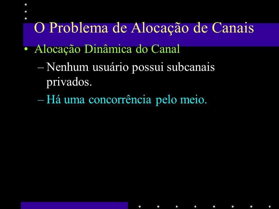 O Problema de Alocação de Canais
