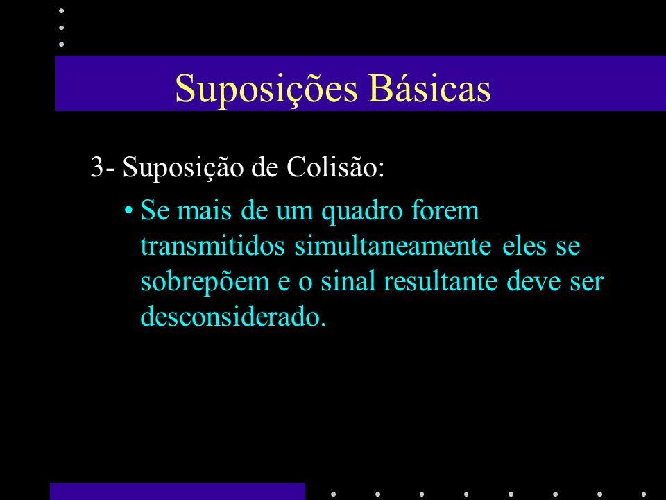 Suposições Básicas 3- Suposição de Colisão: