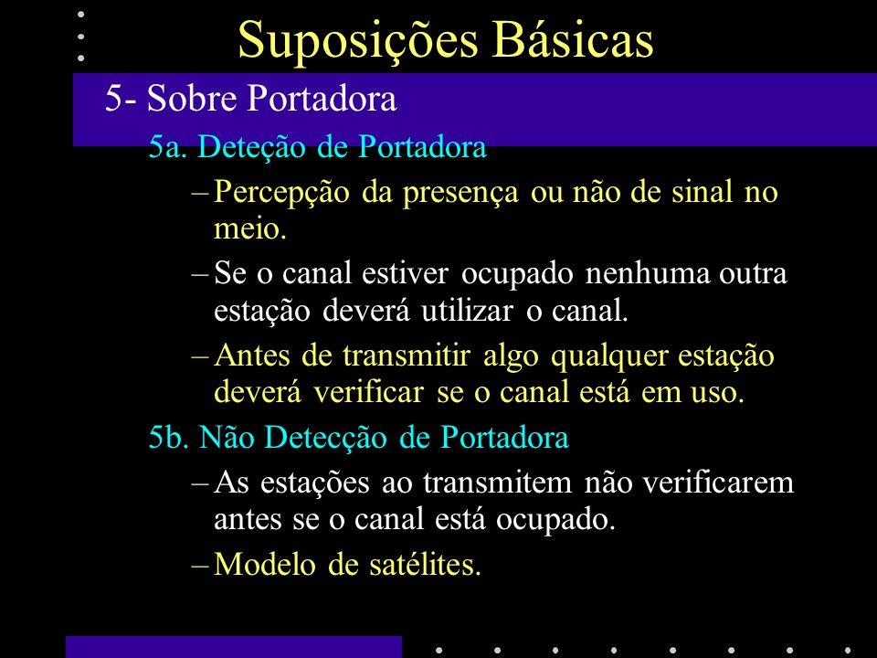 Suposições Básicas 5- Sobre Portadora 5a. Deteção de Portadora