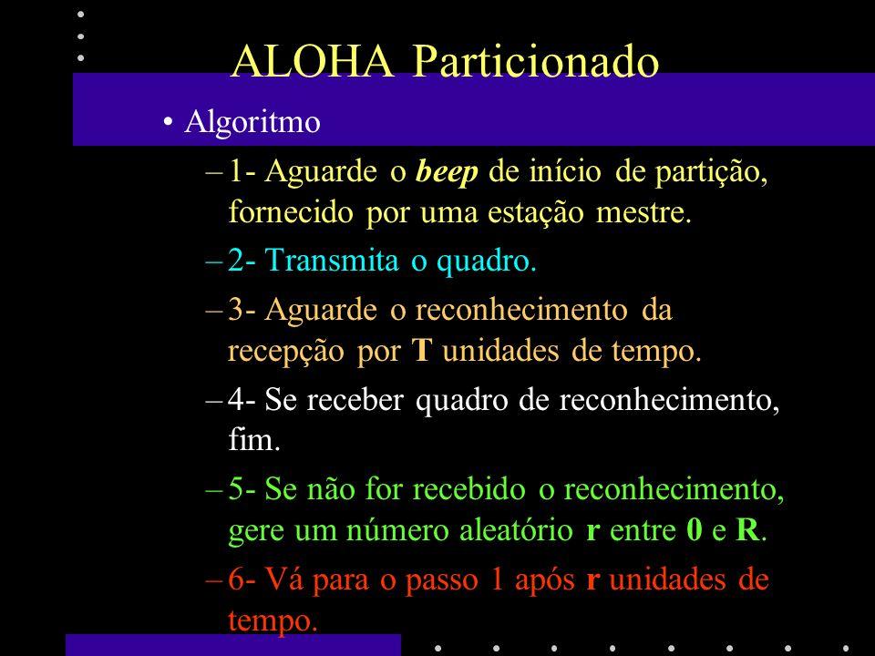 ALOHA Particionado Algoritmo