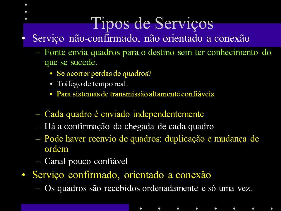 Tipos de Serviços Serviço não-confirmado, não orientado a conexão
