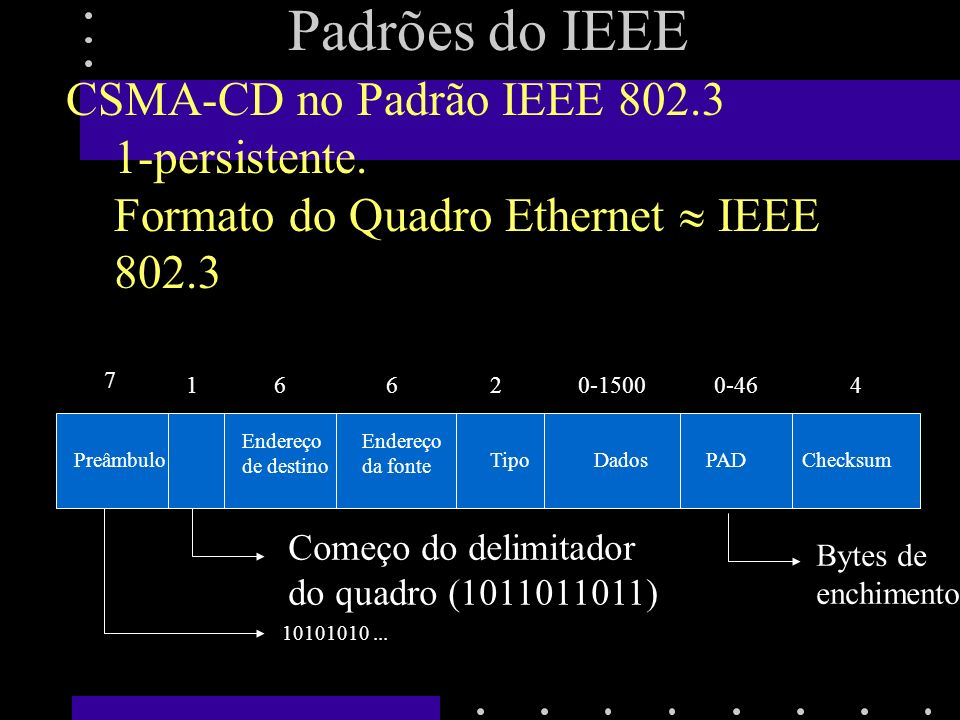 Padrões do IEEE CSMA-CD no Padrão IEEE 802.3 1-persistente.