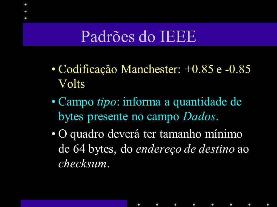 Padrões do IEEE Codificação Manchester: +0.85 e -0.85 Volts