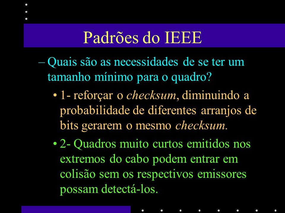 Padrões do IEEE Quais são as necessidades de se ter um tamanho mínimo para o quadro