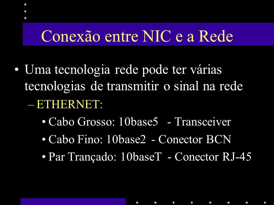 Conexão entre NIC e a Rede
