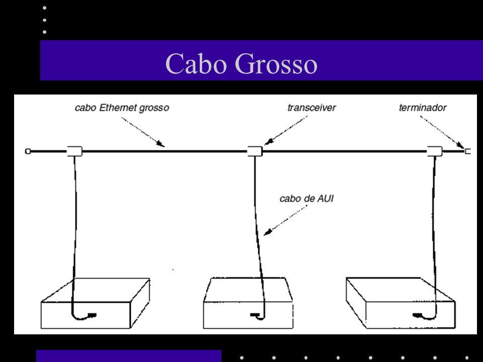 Cabo Grosso