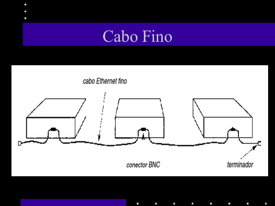 Cabo Fino
