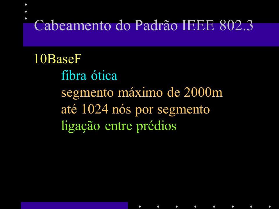 Cabeamento do Padrão IEEE 802.3