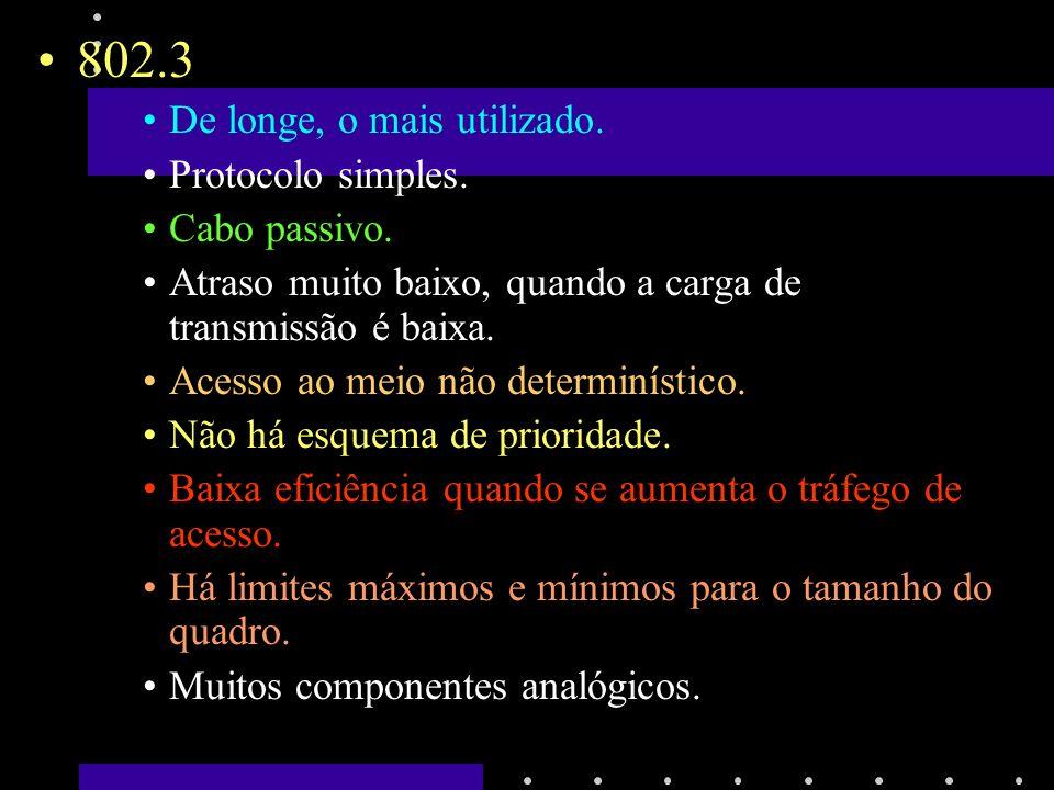 802.3 De longe, o mais utilizado. Protocolo simples. Cabo passivo.