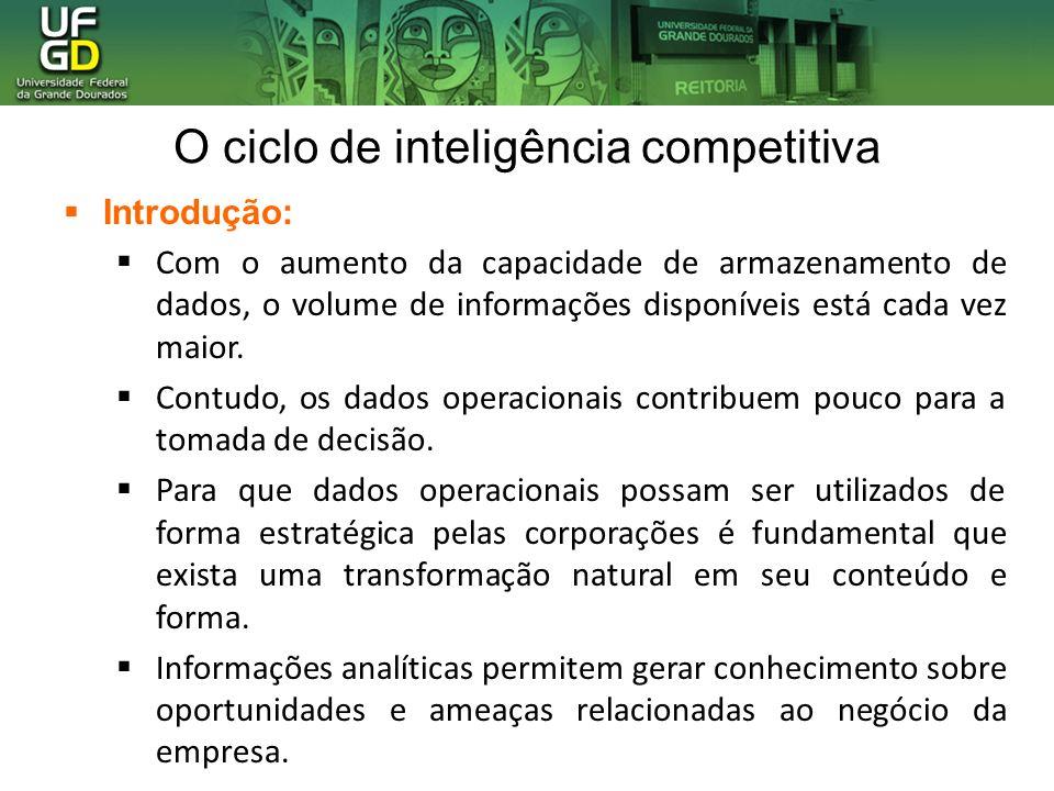 O ciclo de inteligência competitiva