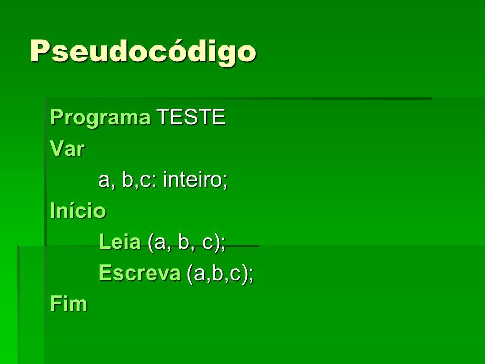 Pseudocódigo Programa TESTE Var a, b,c: inteiro; Início