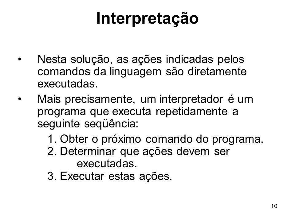 Interpretação Nesta solução, as ações indicadas pelos comandos da linguagem são diretamente executadas.