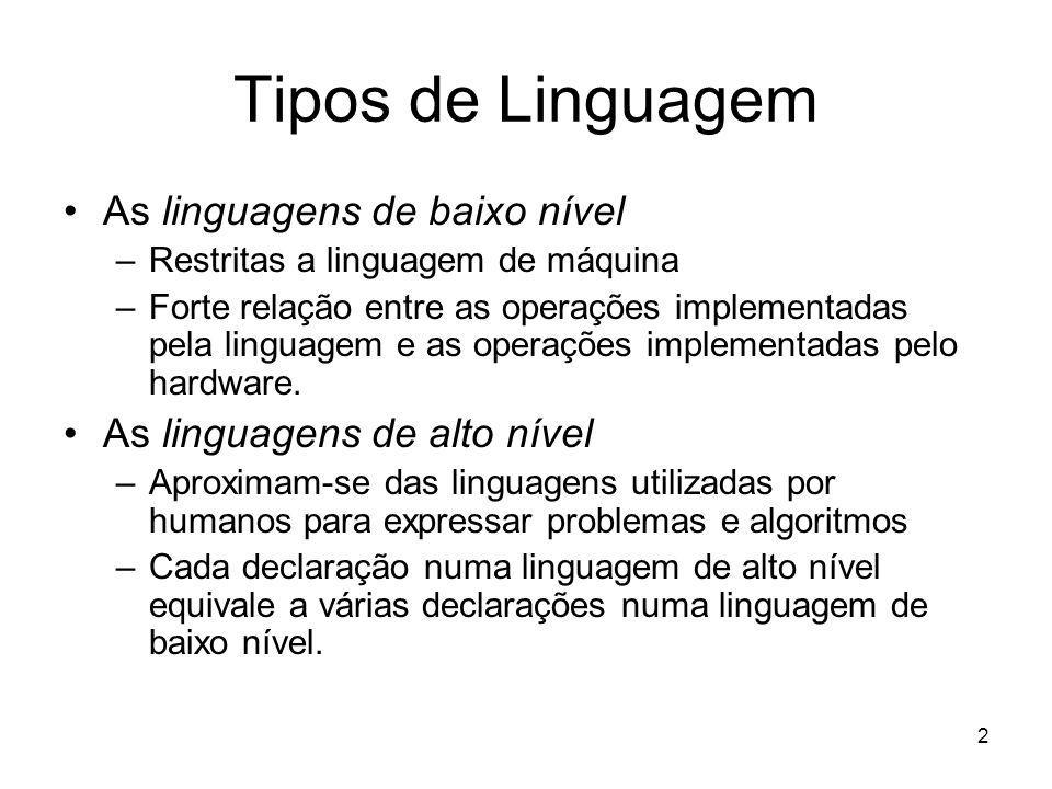 Tipos de Linguagem As linguagens de baixo nível