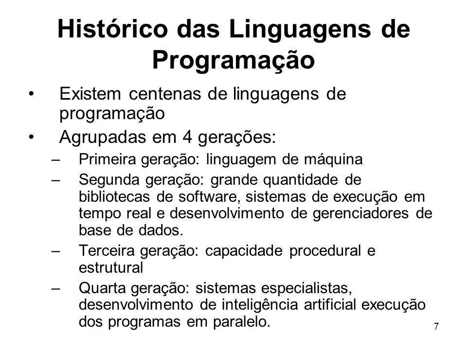Histórico das Linguagens de Programação