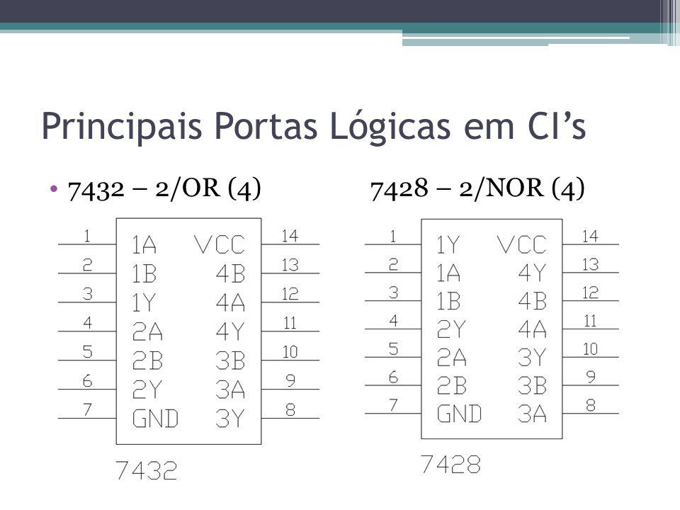 Principais Portas Lógicas em CI's