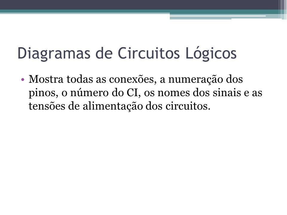 Diagramas de Circuitos Lógicos
