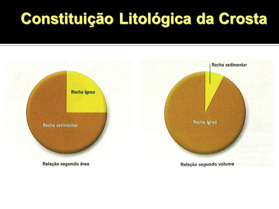 Constituição Litológica da Crosta
