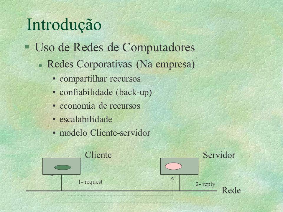 Introdução Uso de Redes de Computadores