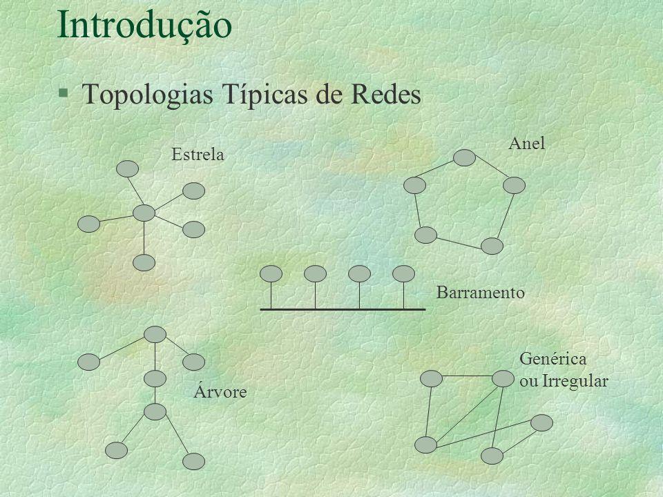 Introdução Topologias Típicas de Redes Anel Estrela Barramento