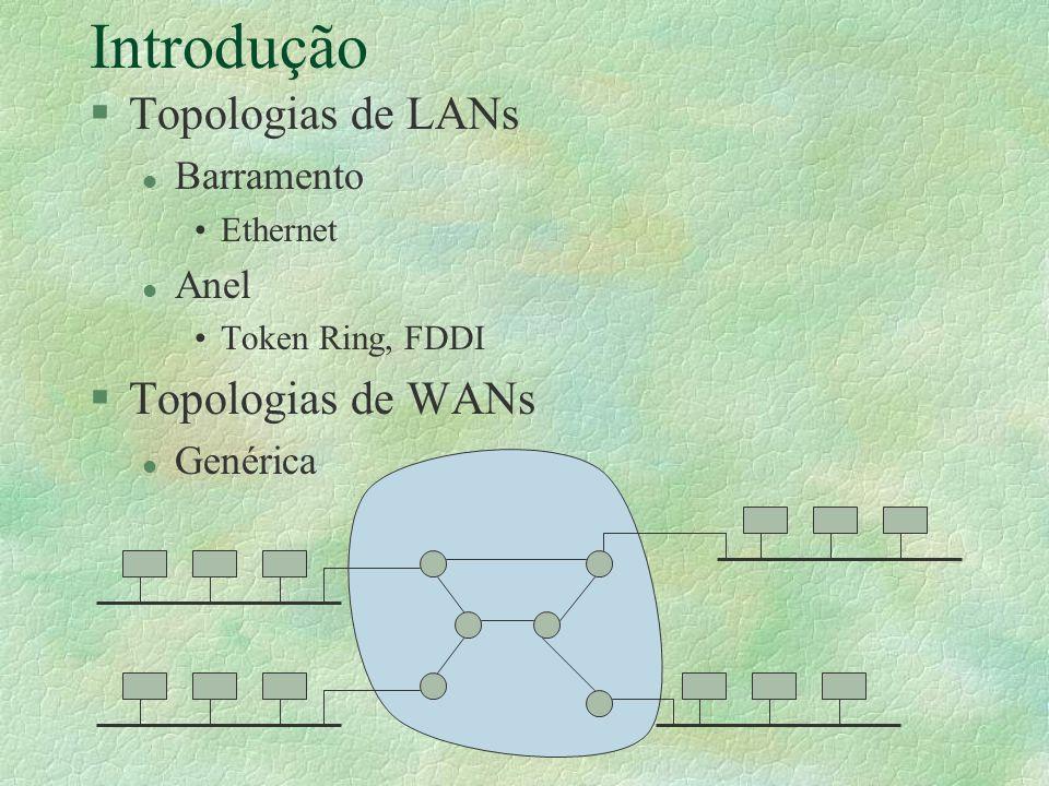 Introdução Topologias de LANs Topologias de WANs Barramento Anel