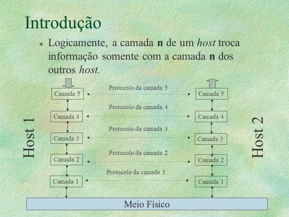 Introdução Logicamente, a camada n de um host troca informação somente com a camada n dos outros host.