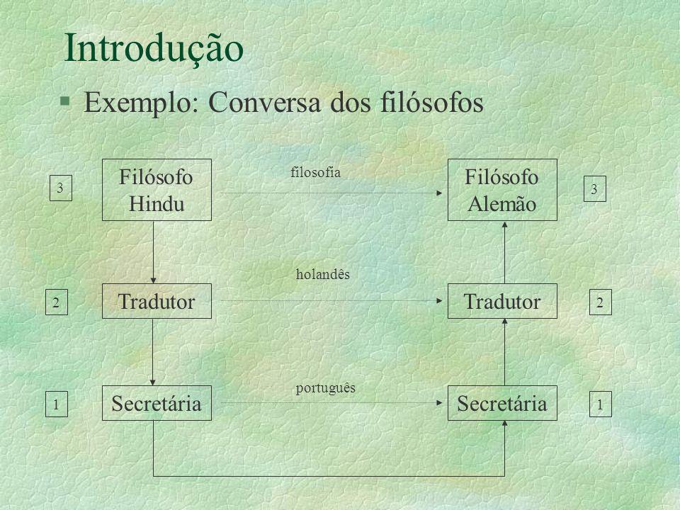 Introdução Exemplo: Conversa dos filósofos Filósofo Hindu Alemão