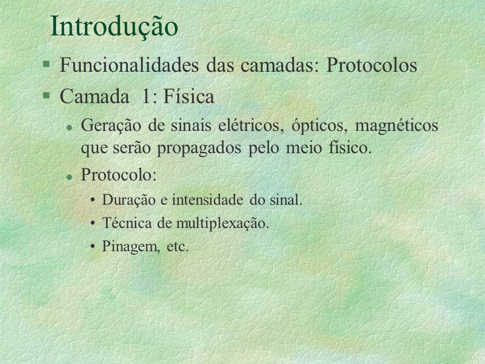 Introdução Funcionalidades das camadas: Protocolos Camada 1: Física