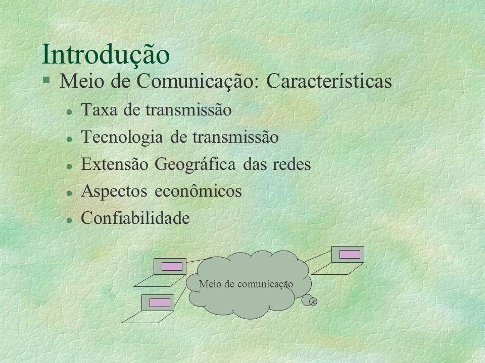 Introdução Meio de Comunicação: Características Taxa de transmissão