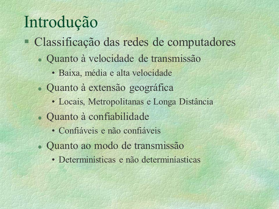 Introdução Classificação das redes de computadores