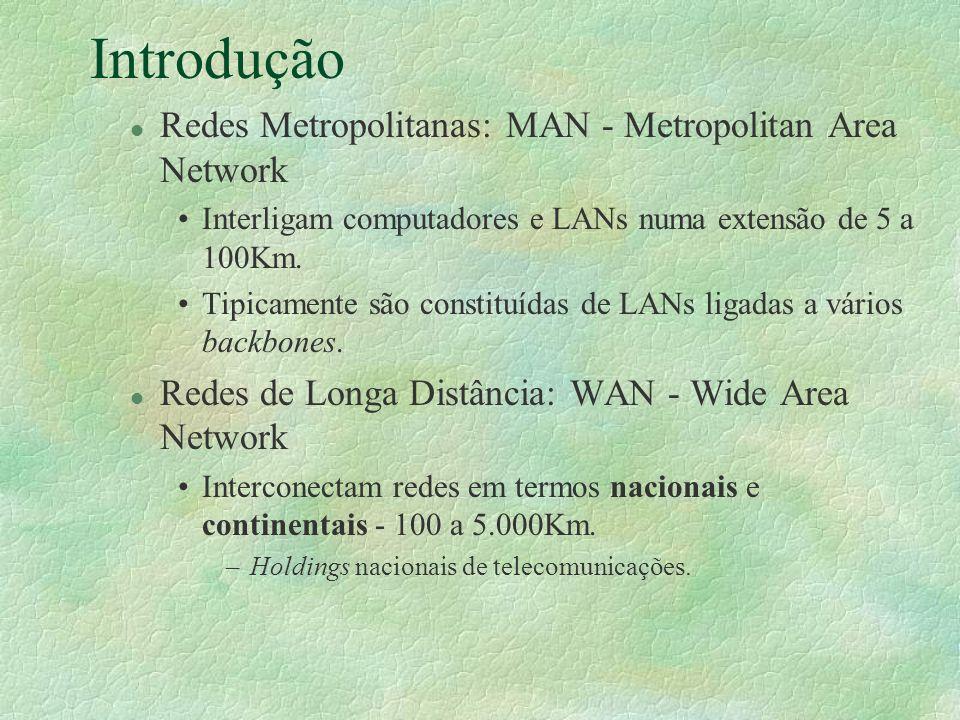 Introdução Redes Metropolitanas: MAN - Metropolitan Area Network