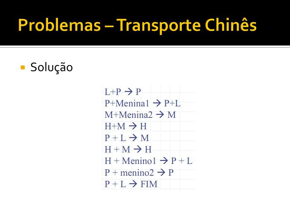 Problemas – Transporte Chinês