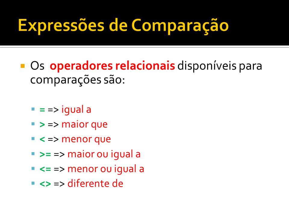 Expressões de Comparação