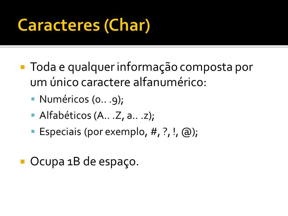 Caracteres (Char)Toda e qualquer informação composta por um único caractere alfanumérico: Numéricos (0.. .9);