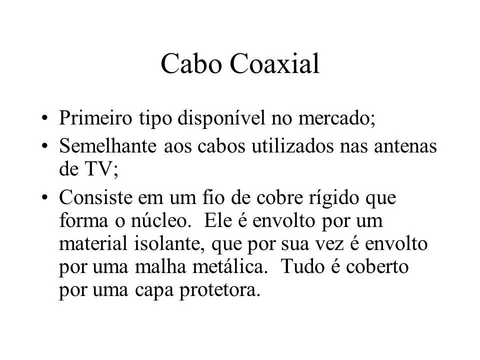 Cabo Coaxial Primeiro tipo disponível no mercado;