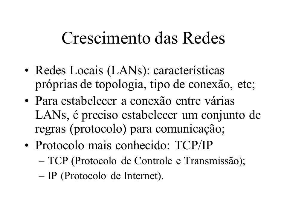 Crescimento das Redes Redes Locais (LANs): características próprias de topologia, tipo de conexão, etc;