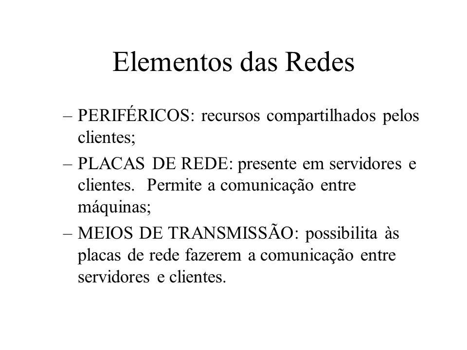 Elementos das Redes PERIFÉRICOS: recursos compartilhados pelos clientes;