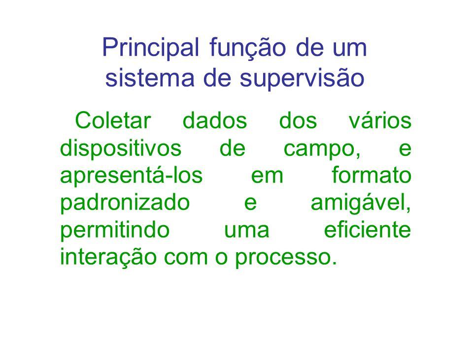 Principal função de um sistema de supervisão