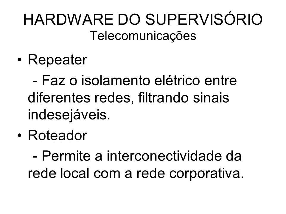 HARDWARE DO SUPERVISÓRIO Telecomunicações