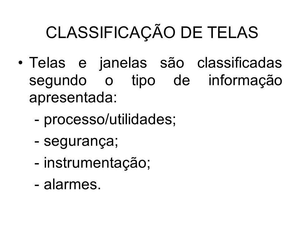CLASSIFICAÇÃO DE TELAS