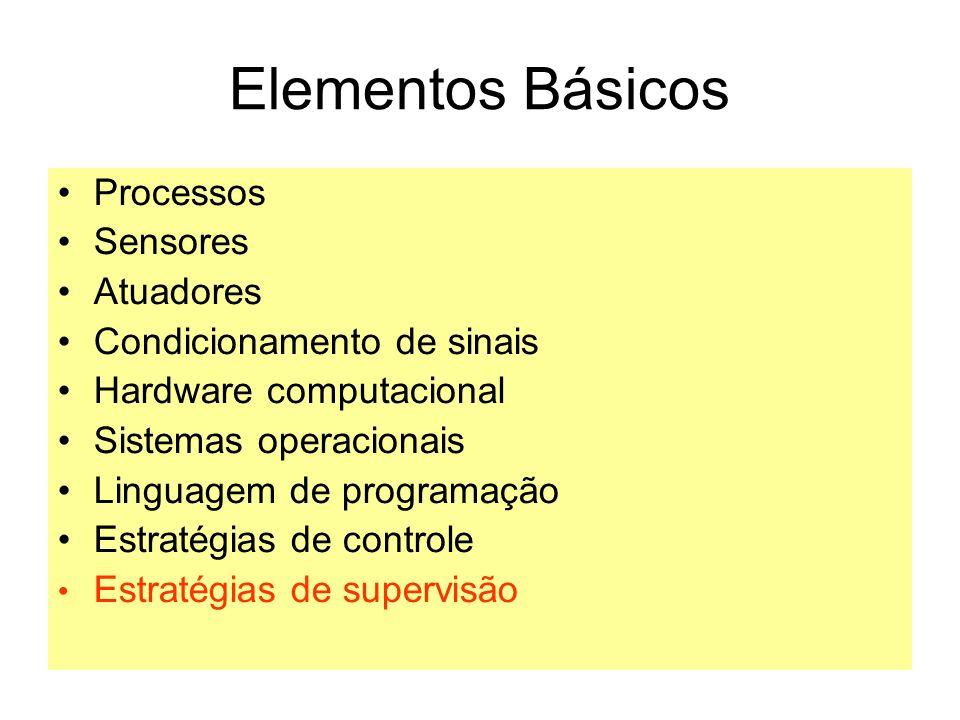 Elementos Básicos Processos Sensores Atuadores