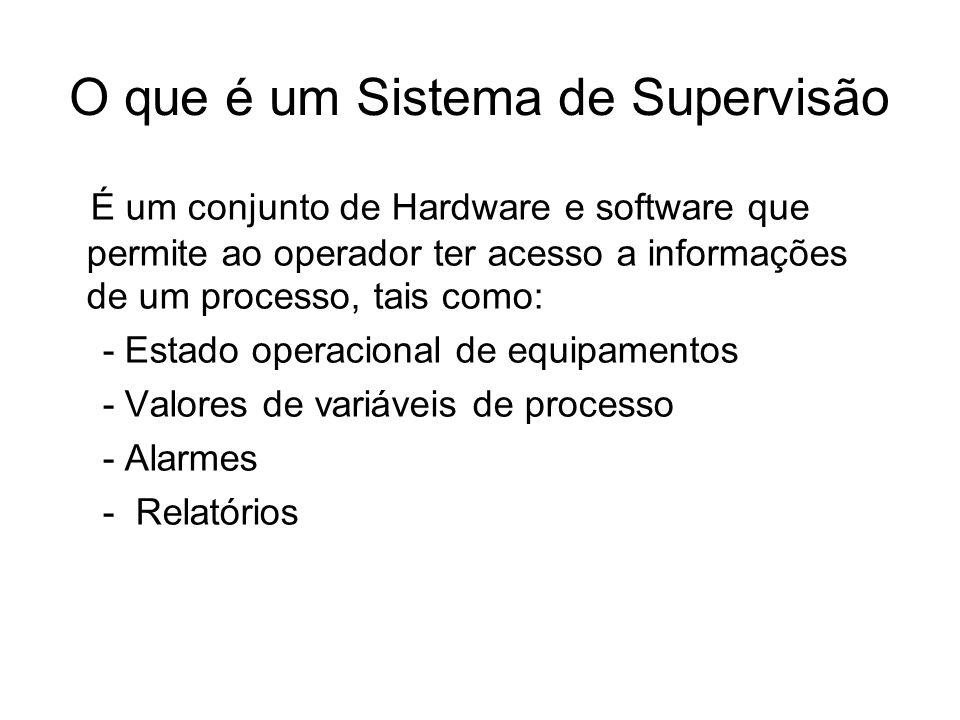 O que é um Sistema de Supervisão