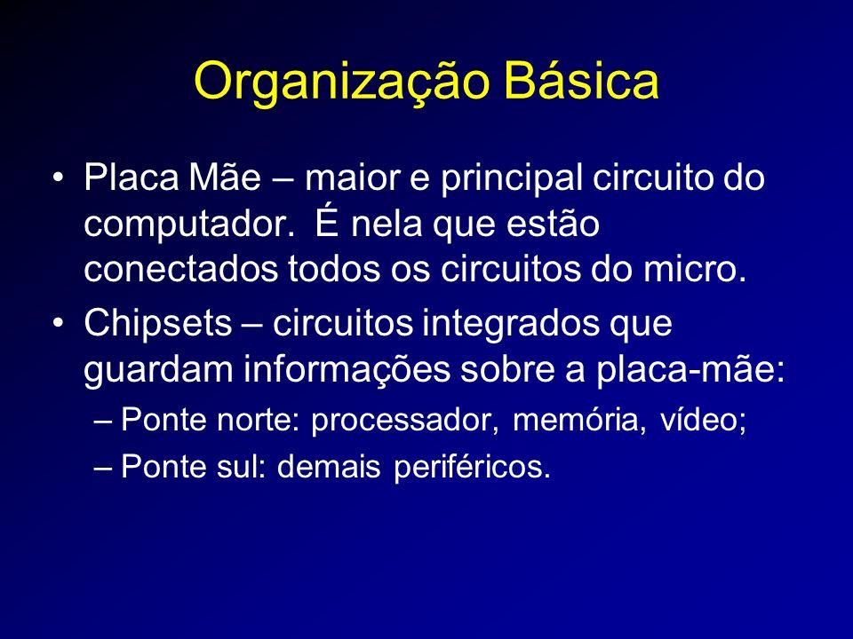 Organização Básica Placa Mãe – maior e principal circuito do computador. É nela que estão conectados todos os circuitos do micro.