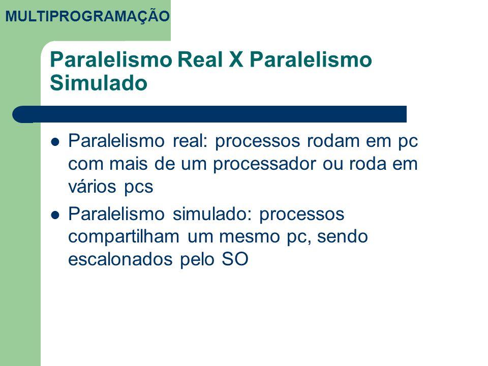 Paralelismo Real X Paralelismo Simulado