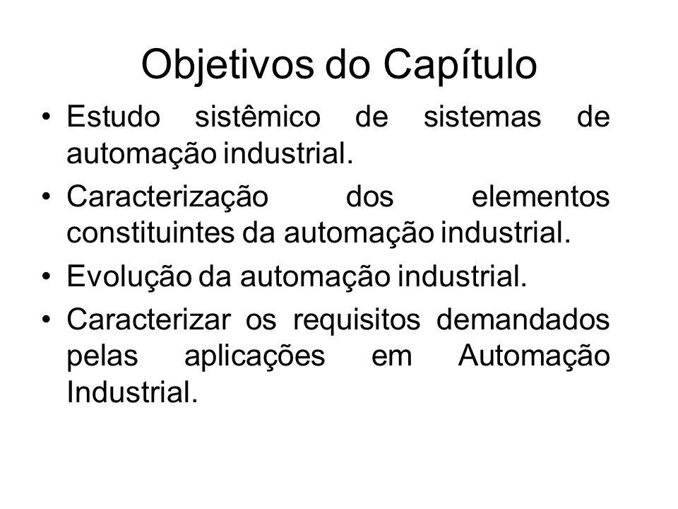 Objetivos do Capítulo Estudo sistêmico de sistemas de automação industrial. Caracterização dos elementos constituintes da automação industrial.